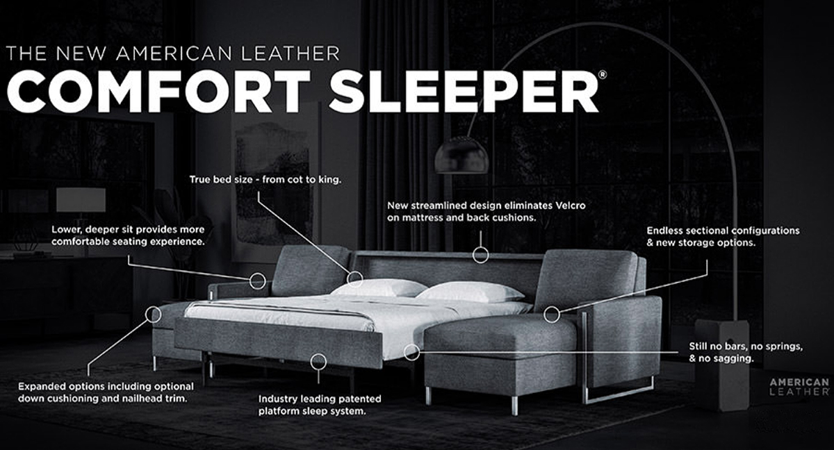 Come see the greatest sleepers in the entire industry at CollecticHome - the American Leather Comfort Sleeper Sofa | Learn More >