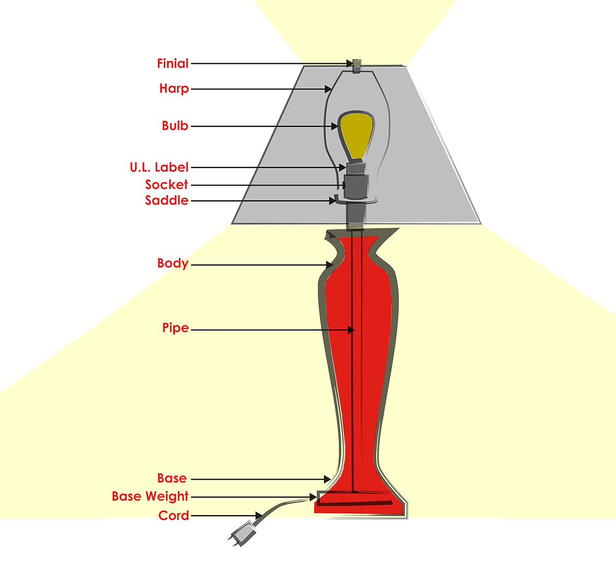 Table Lamp Parts Diagram Lamp Shade Parts